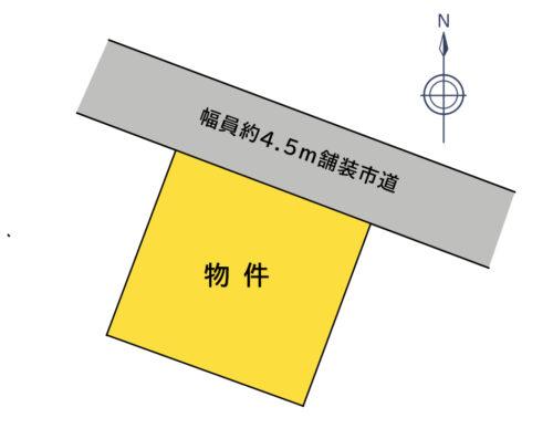 売土地・千曲市土口